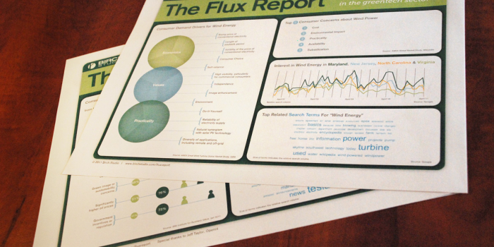 Flux Report <h2>Electric Vehicles</h2>